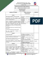 1IMPRIMIR contextualizacion de COMUNICACIÒN - copia.docx
