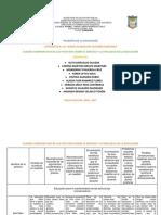 Cuadro Comparativo de Las Posturas Sobre El Sentido y La Finalidad de La Educación
