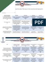 Rubrica Para Texto Técnicas e Instrumentos de Evaluación.