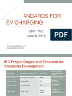 IEC Standards for EV Charging