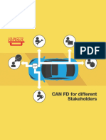 CAN FD for Different Stakeholders