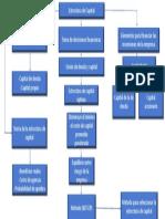Ppt Estructura de Capital