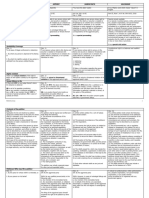 Prerogative Writs_Comparative Table