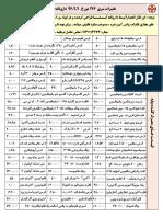 SERI 176.pdf