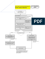 JJWC PDF Flowchart - Suspended Sentence (REV)