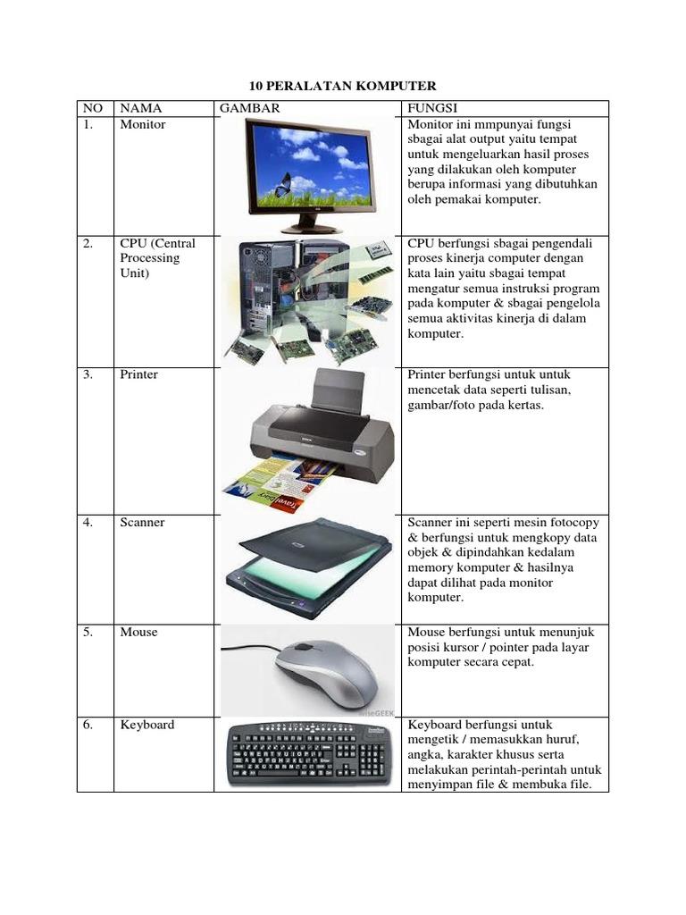10 Peralatan Komputer