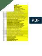 List Surat Masjid