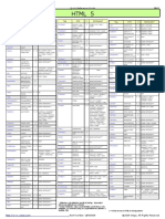 HTML 5 Guía de Referencia Rápida