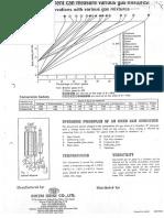 Riken Keiki - Tabela de Conversão Para Agentes Anestésicos