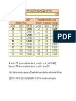 Tabela Salário Mínimo Eng 2014
