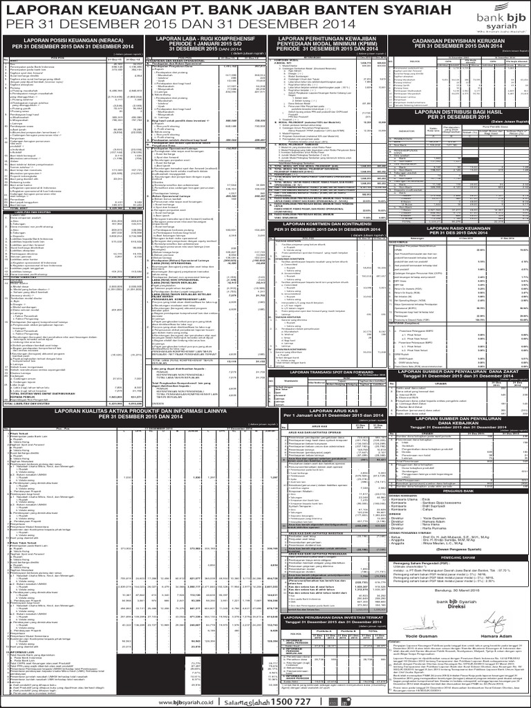 Laporan Keuangan Bank Bjb Syariah Tahunan