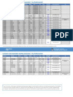 Listado de Radares Homologados y Autorizados