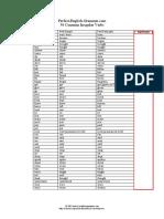 Edited Edited 50 Common Irregular Verbs List