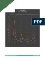Data Grafik