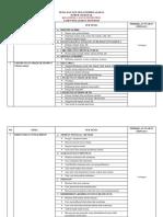 Tema Dan Sub Tema Pembelajaran TK a-B