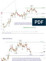 DXY Short Term Update 7 Sep 10