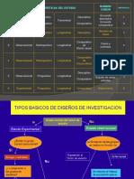 APOYO METODOLOGICO  TIPOS DE INVESTIGACION EN MEDICINA