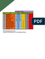 Campeonatos Nacionales de Becada_3 (1)