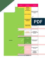 Programa Arquitectonico Terminal Terrestre - A3
