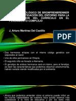 Modelo Ecologico de Bronfrenbrenner y El Contexto