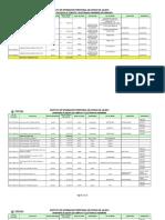 Inventario de Equipo de Computo y Eléctronico Al 31 de Diciembre Del 2013