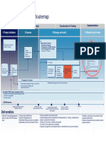Change Management Routemap at ONE SLIDE.pdf