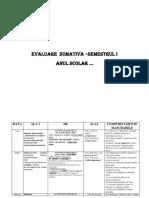 Evaluare sumativa 01