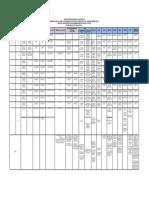 Equivalencias grados.pdf