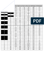 North American and European Greenhouse Piping Size Chart