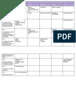 outline of unit 1