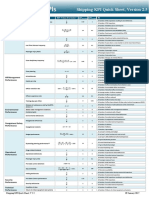 Shipping KPI Quicksheet