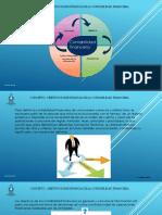 Presentación Concepto, Objetivos Importancia C.F.