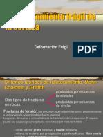 Comportamiento Fragil