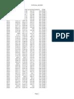 Copia de Datos Curso