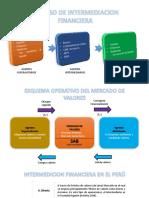 Diagramas Sistema Financiero