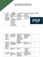 Rencana-Program-Kerja-Komite-medik_fix[1].doc
