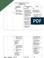 Rancangan Pelajaran Tahunan t5 2018