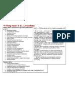 English Language Skills & Standards