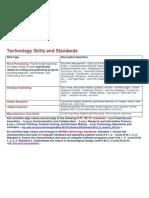 Tech Skills Standards