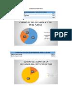 Gráficos Estadísticos en Word