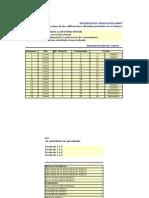 Rúbrica de evaluación y presentación del curso