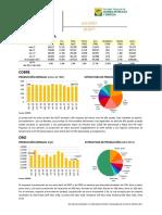 Boletín Estadístico Mensual Minería 05 2017