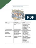 Motor-de-combustión-interna-1.docx