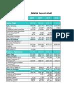 Plantilla Excel Analisis Estado Financiero