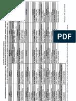 Cronograma Nombramiento Nivel Primaria