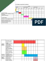 Diagrama Gantt Planificarea Temporala a Activităţilor CercetăriiPlanificare Temporală Lunară Şi Săptămânală