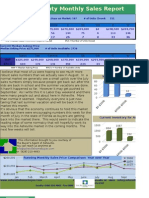 August Market Report