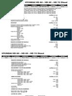 calibracion HYUNDAI HD 60 - HD 65 - HD 72 Diesel.pdf