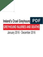 Greyhound Injury and Death Stats (2016)