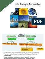 Industria de La Energía Renovable